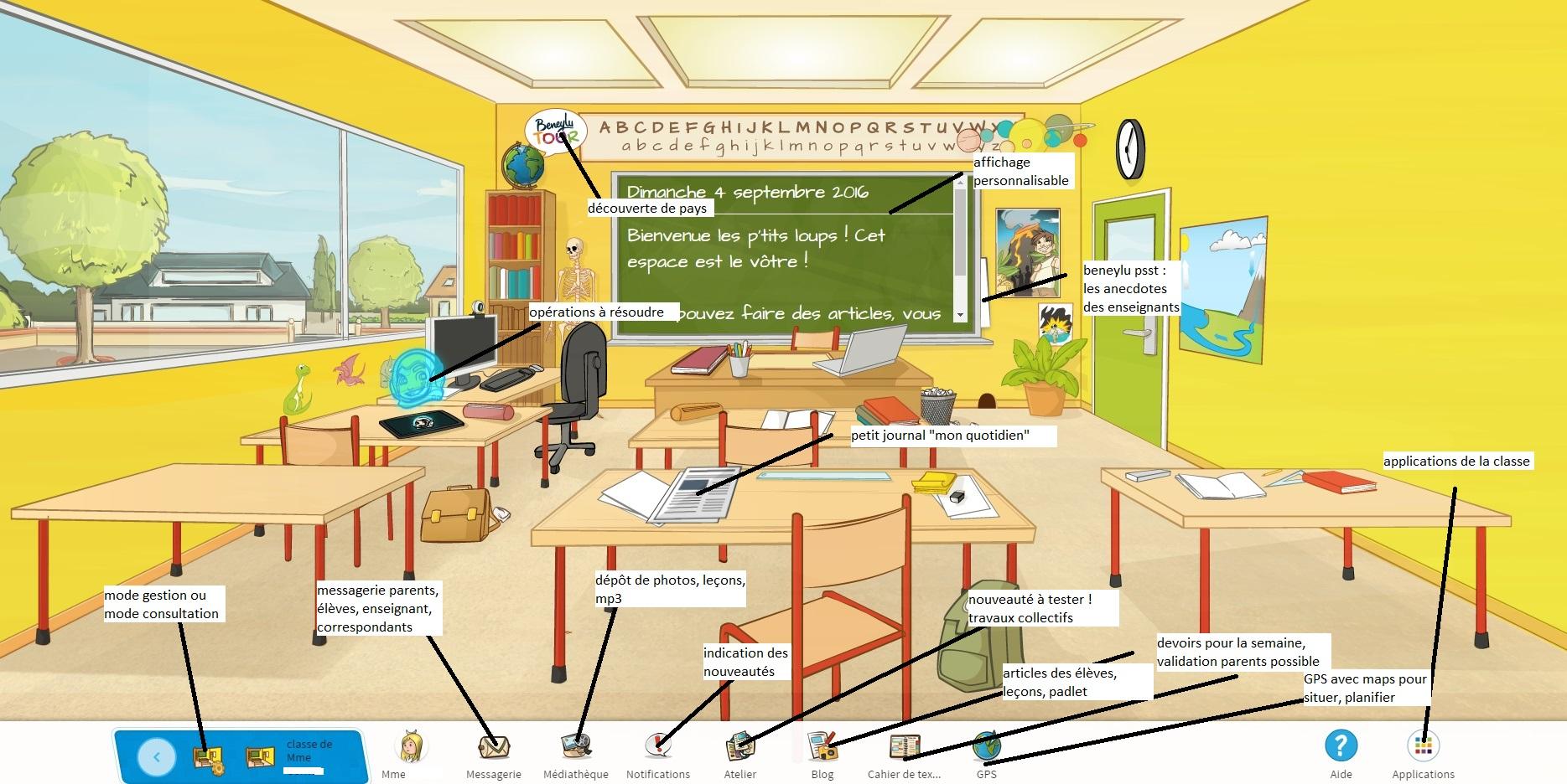 Beneylu School – La classe numérique du primaire